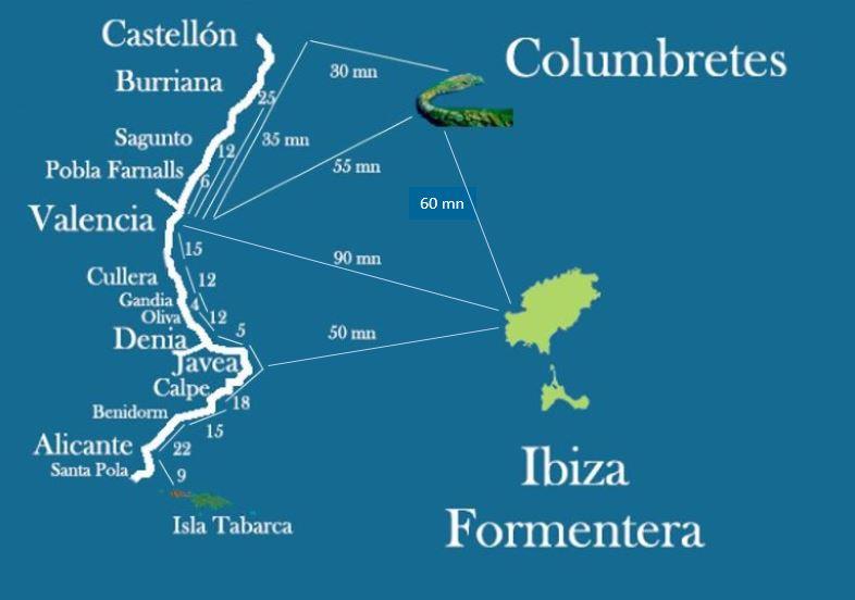 distancias mar valenciano-balear